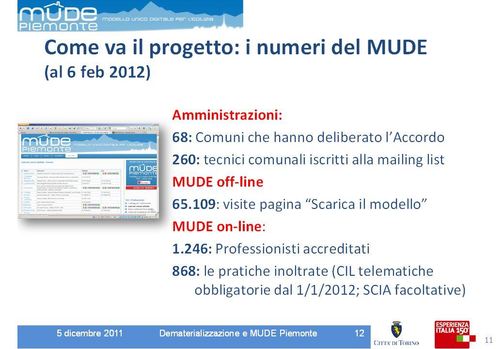 Programma ELISA > Progetto FEDFIS > Comitato MUDE 11