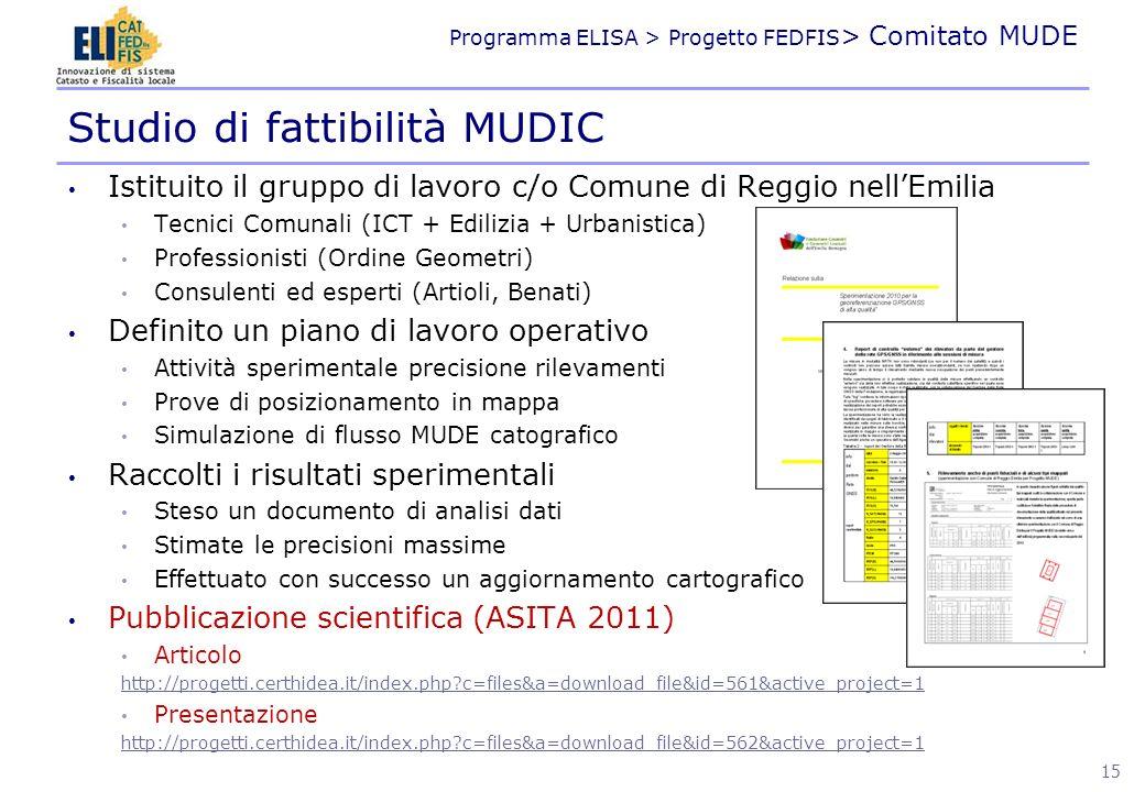 Programma ELISA > Progetto FEDFIS > Comitato MUDE Istituito il gruppo di lavoro c/o Comune di Reggio nellEmilia Tecnici Comunali (ICT + Edilizia + Urb