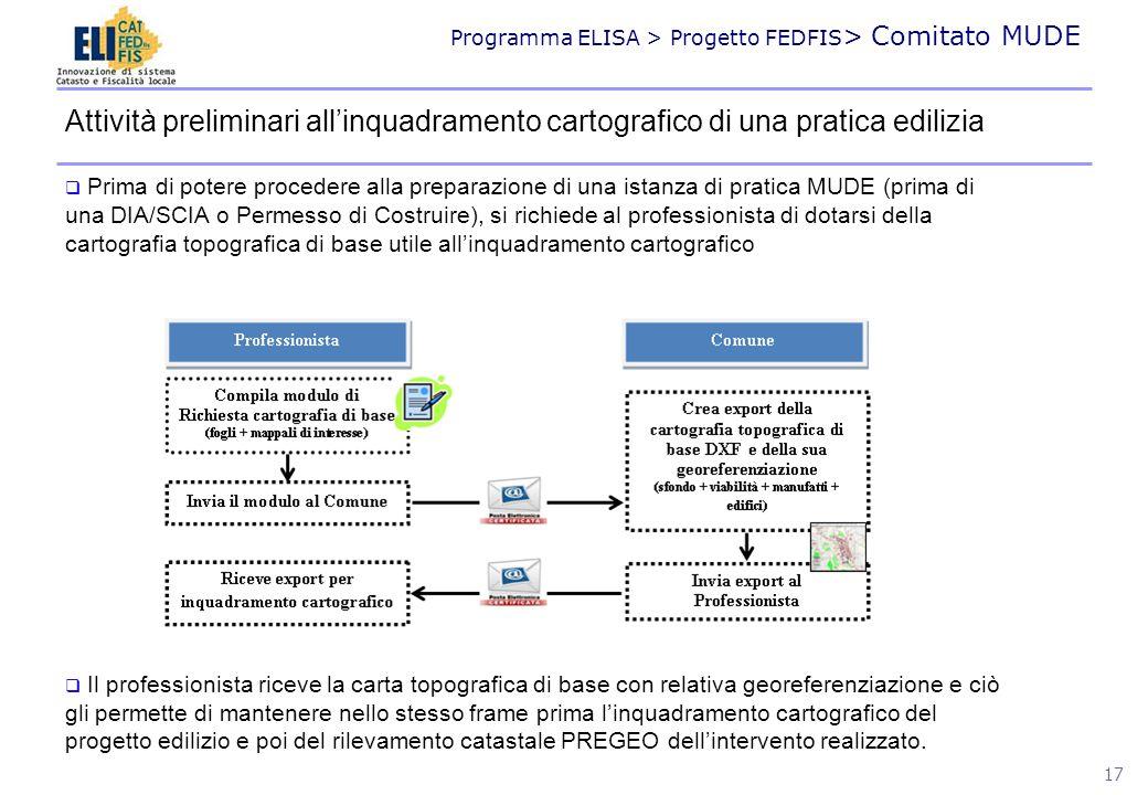 Programma ELISA > Progetto FEDFIS > Comitato MUDE 17 Attività preliminari allinquadramento cartografico di una pratica edilizia Prima di potere proced