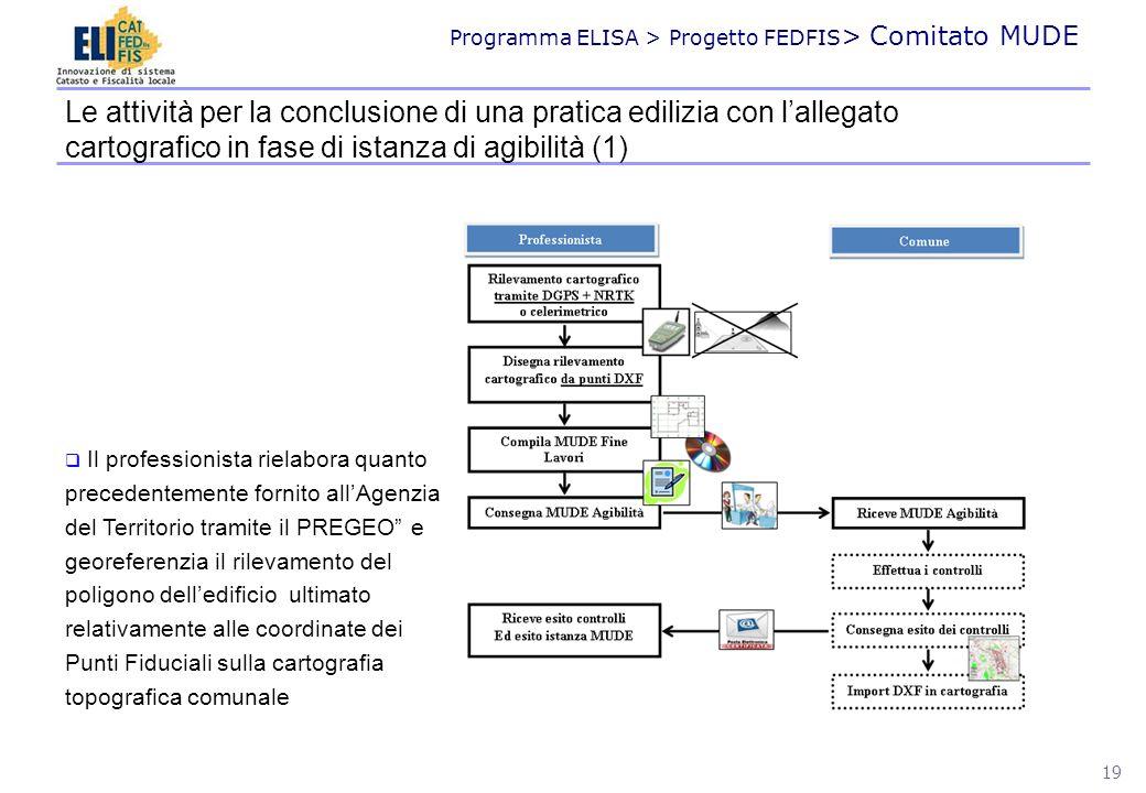 Programma ELISA > Progetto FEDFIS > Comitato MUDE 19 Le attività per la conclusione di una pratica edilizia con lallegato cartografico in fase di ista