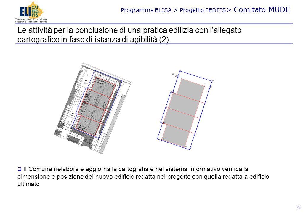 Programma ELISA > Progetto FEDFIS > Comitato MUDE 20 Le attività per la conclusione di una pratica edilizia con lallegato cartografico in fase di ista