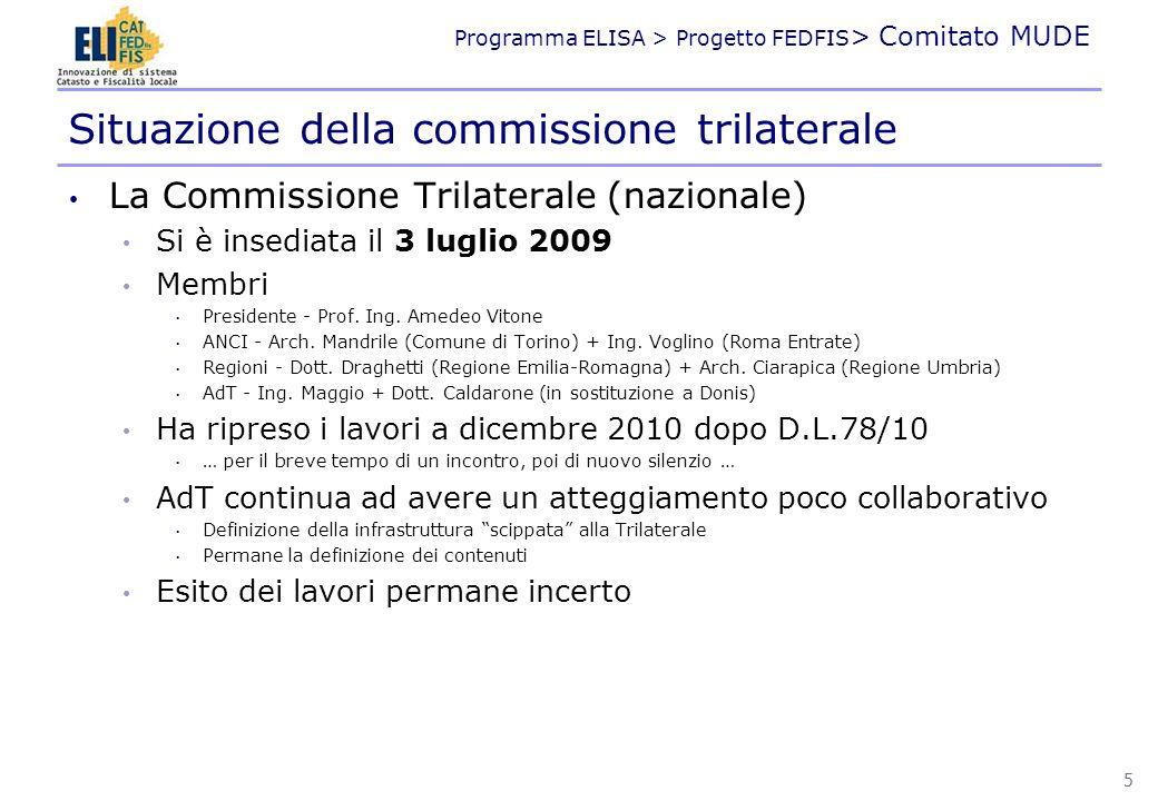 Programma ELISA > Progetto FEDFIS > Comitato MUDE Situazione della commissione trilaterale La Commissione Trilaterale (nazionale) Si è insediata il 3