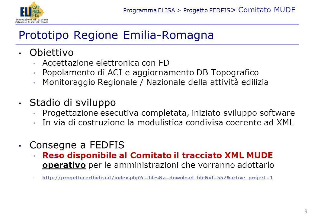 Programma ELISA > Progetto FEDFIS > Comitato MUDE Obiettivo Uniformare la modulistica delle pratiche edilizie sul territorio Uniformare le prassi operative comunali Dematerializzare la documentazione edilizia Razionalizzazione dei dati istanze edilizie regionale Stadio di sviluppo In produzione effettiva dal settembre 2011 In via di adozione presso i comuni della Provincia di Torino http://www.mude.piemonte.it/cms/enti-e-associazioni-di-categoria-aderenti.html Consegne a FEDFIS Disponibile per download versione statica Webapp pubblicata http://www.mude.piemonte.it Prototipo Comune di Torino 10