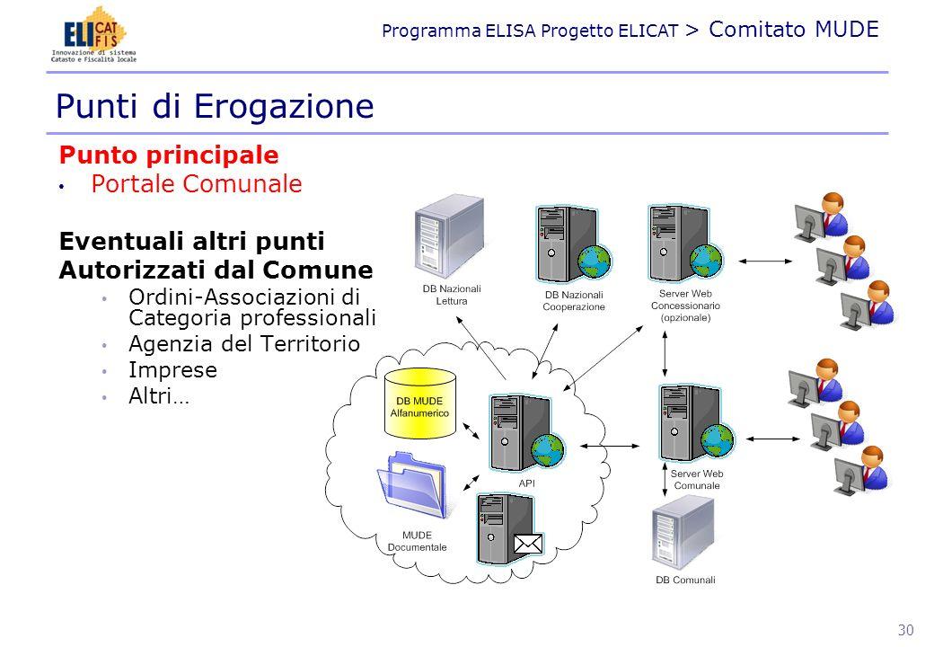 Programma ELISA Progetto ELICAT > Comitato MUDE La PEC ha un time stamp, utile per la protocollazione informatica (e richiesta ai professionisti per diversi adempimenti dal D.L.