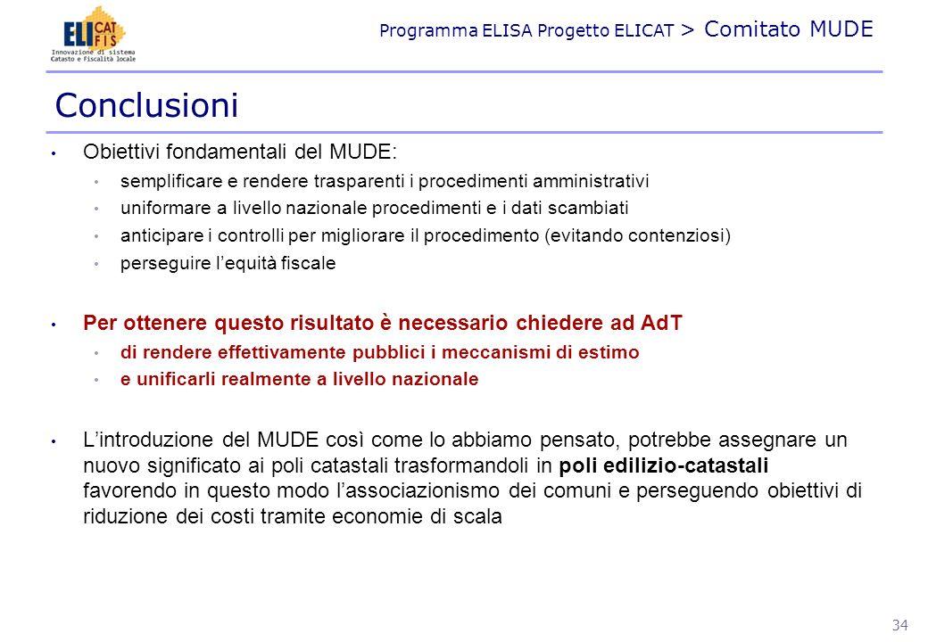 Programma ELISA Catasto e Fiscalità – Progetto ELICAT COMITATO MUDE – Modello Unico Digitale dellEdilizia Il Modello Unico Digitale dellEdilizia (MUDE) Versione sintetica 15 Gennaio 2009