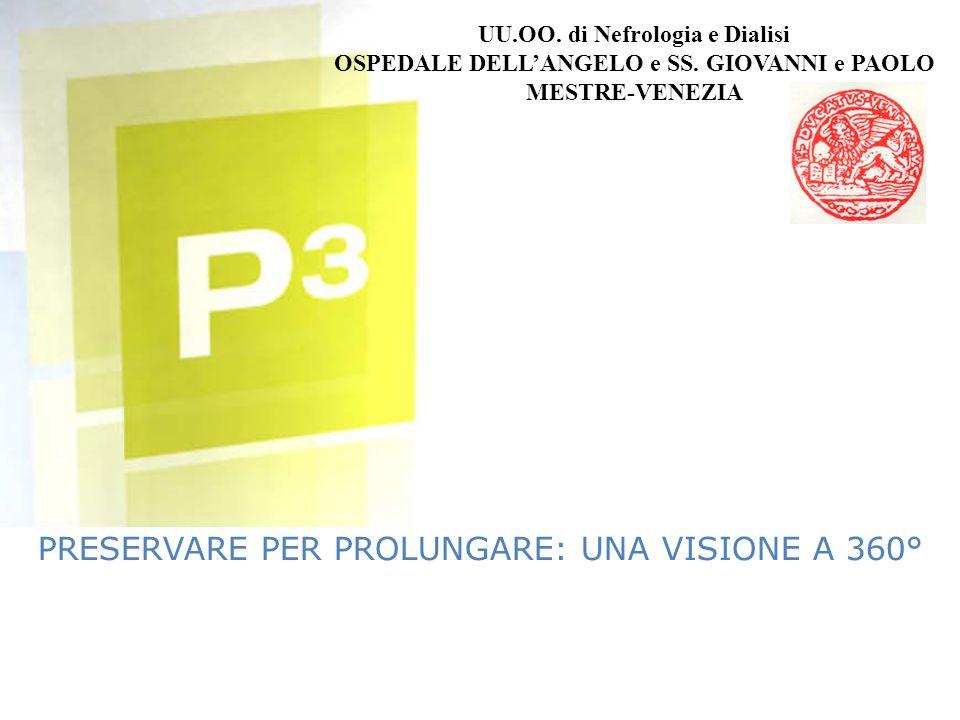 EFFETTO DELLE SOLUZIONI BIOCOMPATIBILI SULLA RIDUZIONE DELLOSSIDAZIONE CONTROLLO DELLA PRESCRIZIONE LA BIOCOMPATIBILITA DAL CONCETTO DEL LOCALE A QUELLO DEL SISTEMICO Schmitt CP et al, NDT 2007;22:2038 BICAVERA APD PEDIATRIC (rand.