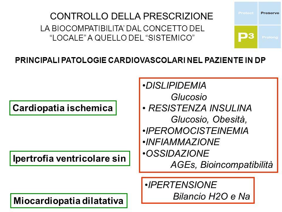 CONTROLLO DELLA PRESCRIZIONE PRINCIPALI PATOLOGIE CARDIOVASCOLARI NEL PAZIENTE IN DP Cardiopatia ischemica Ipertrofia ventricolare sin Miocardiopatia dilatativa IPERTENSIONE Bilancio H2O e Na DISLIPIDEMIA Glucosio RESISTENZA INSULINA Glucosio, Obesità, IPEROMOCISTEINEMIA INFIAMMAZIONE OSSIDAZIONE AGEs, Bioincompatibilità LA BIOCOMPATIBILITA DAL CONCETTO DEL LOCALE A QUELLO DEL SISTEMICO