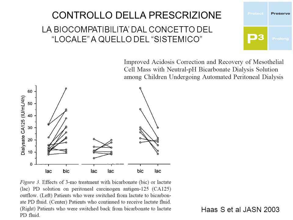 CONTROLLO DELLA PRESCRIZIONE LA BIOCOMPATIBILITA DAL CONCETTO DEL LOCALE A QUELLO DEL SISTEMICO Haas S et al JASN 2003
