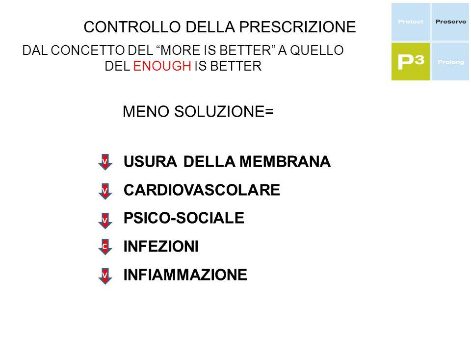 CONTROLLO DELLA PRESCRIZIONE K.et al.