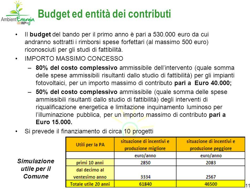 11 Budget ed entità dei contributi Il budget del bando per il primo anno è pari a 530.000 euro da cui andranno sottratti i rimborsi spese forfettari (al massimo 500 euro) riconosciuti per gli studi di fattibilità.