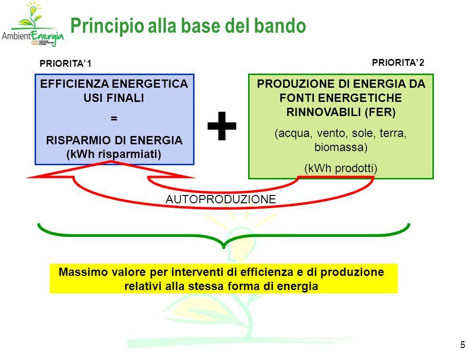5 EFFICIENZA ENERGETICA USI FINALI = RISPARMIO DI ENERGIA (kWh risparmiati) PRODUZIONE DI ENERGIA DA FONTI ENERGETICHE RINNOVABILI (FER) (acqua, vento, sole, terra, biomassa) (kWh prodotti) PRIORITA 1 PRIORITA 2 + AUTOPRODUZIONE Principio alla base del bando Massimo valore per interventi di efficienza e di produzione relativi alla stessa forma di energia