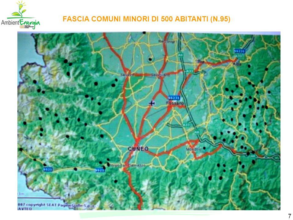 8 FASCIA COMUNI 500 - 1000 ABITANTI (n.44)