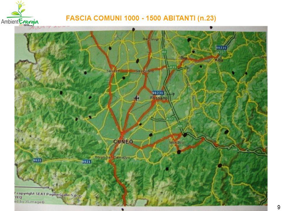 9 FASCIA COMUNI 1000 - 1500 ABITANTI (n.23)