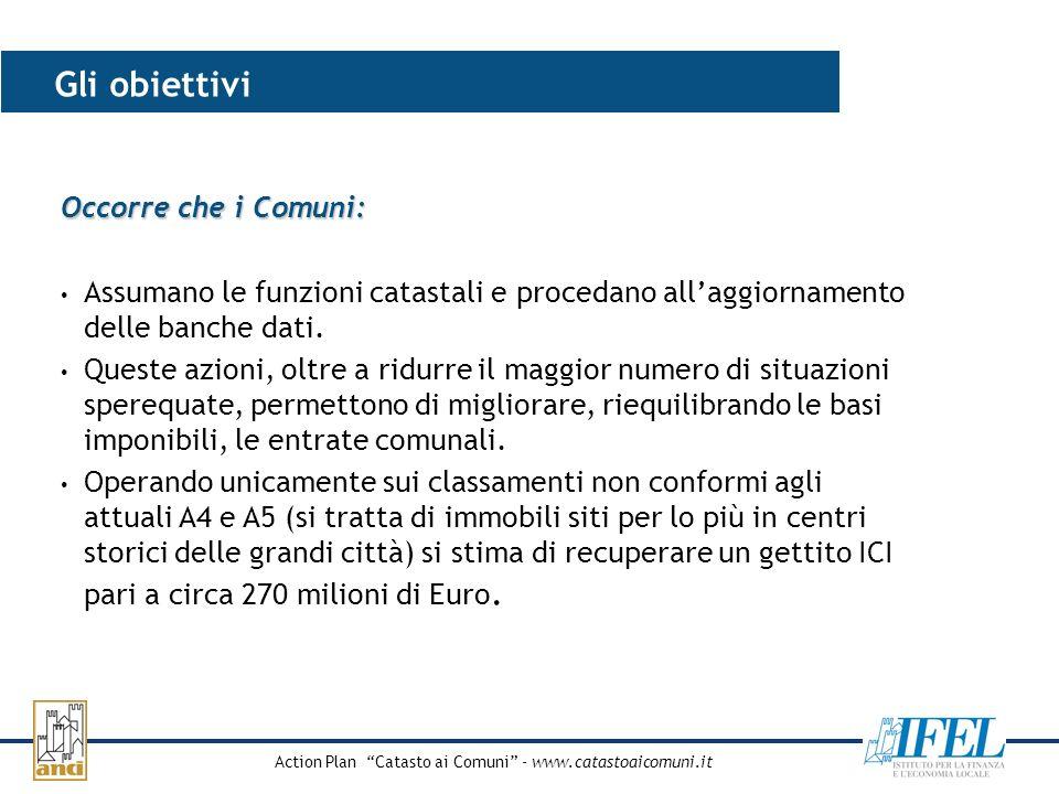 Action Plan Catasto ai Comuni - www.catastoaicomuni.it Gli obiettivi Occorre che i Comuni: Assumano le funzioni catastali e procedano allaggiornamento