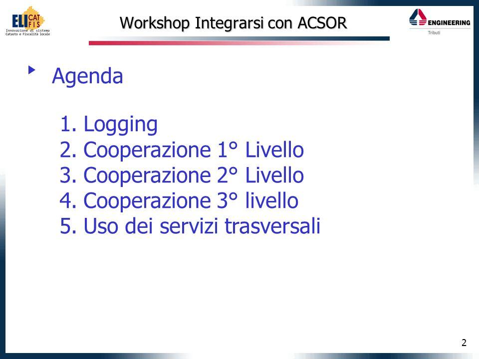 2 Workshop Integrarsi con ACSOR Agenda 1.Logging 2.Cooperazione 1° Livello 3.Cooperazione 2° Livello 4.Cooperazione 3° livello 5.Uso dei servizi trasversali