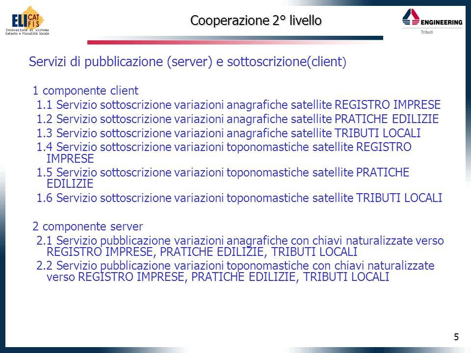 5 Cooperazione 2° livello Servizi di pubblicazione (server) e sottoscrizione(client ) 1 componente client 1.1 Servizio sottoscrizione variazioni anagrafiche satellite REGISTRO IMPRESE 1.2 Servizio sottoscrizione variazioni anagrafiche satellite PRATICHE EDILIZIE 1.3 Servizio sottoscrizione variazioni anagrafiche satellite TRIBUTI LOCALI 1.4 Servizio sottoscrizione variazioni toponomastiche satellite REGISTRO IMPRESE 1.5 Servizio sottoscrizione variazioni toponomastiche satellite PRATICHE EDILIZIE 1.6 Servizio sottoscrizione variazioni toponomastiche satellite TRIBUTI LOCALI 2 componente server 2.1 Servizio pubblicazione variazioni anagrafiche con chiavi naturalizzate verso REGISTRO IMPRESE, PRATICHE EDILIZIE, TRIBUTI LOCALI 2.2 Servizio pubblicazione variazioni toponomastiche con chiavi naturalizzate verso REGISTRO IMPRESE, PRATICHE EDILIZIE, TRIBUTI LOCALI