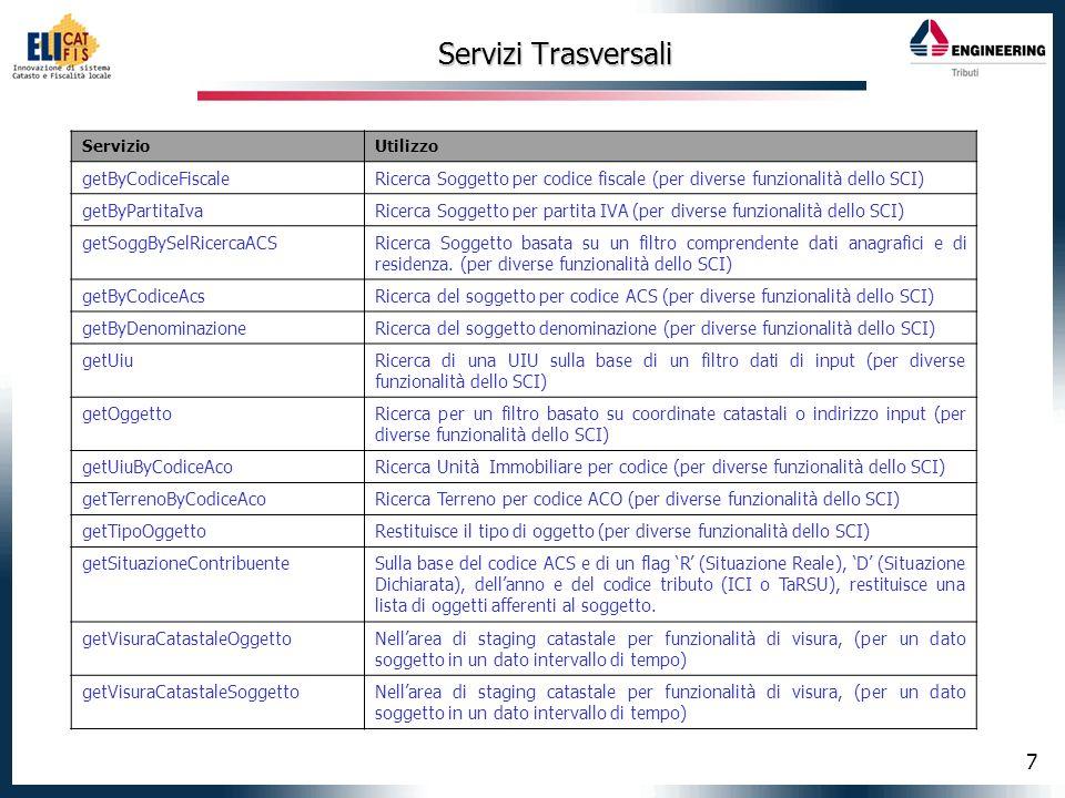 7 Servizi Trasversali ServizioUtilizzo getByCodiceFiscaleRicerca Soggetto per codice fiscale (per diverse funzionalità dello SCI) getByPartitaIvaRicerca Soggetto per partita IVA (per diverse funzionalità dello SCI) getSoggBySelRicercaACSRicerca Soggetto basata su un filtro comprendente dati anagrafici e di residenza.