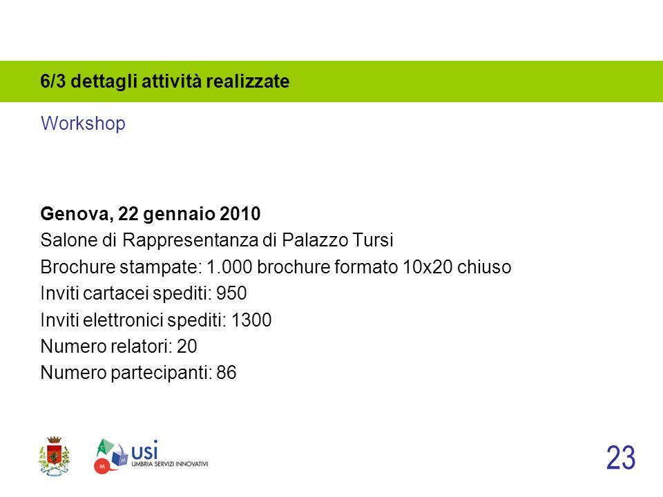 6/3 dettagli attività realizzate Genova, 22 gennaio 2010 Salone di Rappresentanza di Palazzo Tursi Brochure stampate: 1.000 brochure formato 10x20 chiuso Inviti cartacei spediti: 950 Inviti elettronici spediti: 1300 Numero relatori: 20 Numero partecipanti: 86 23 Workshop