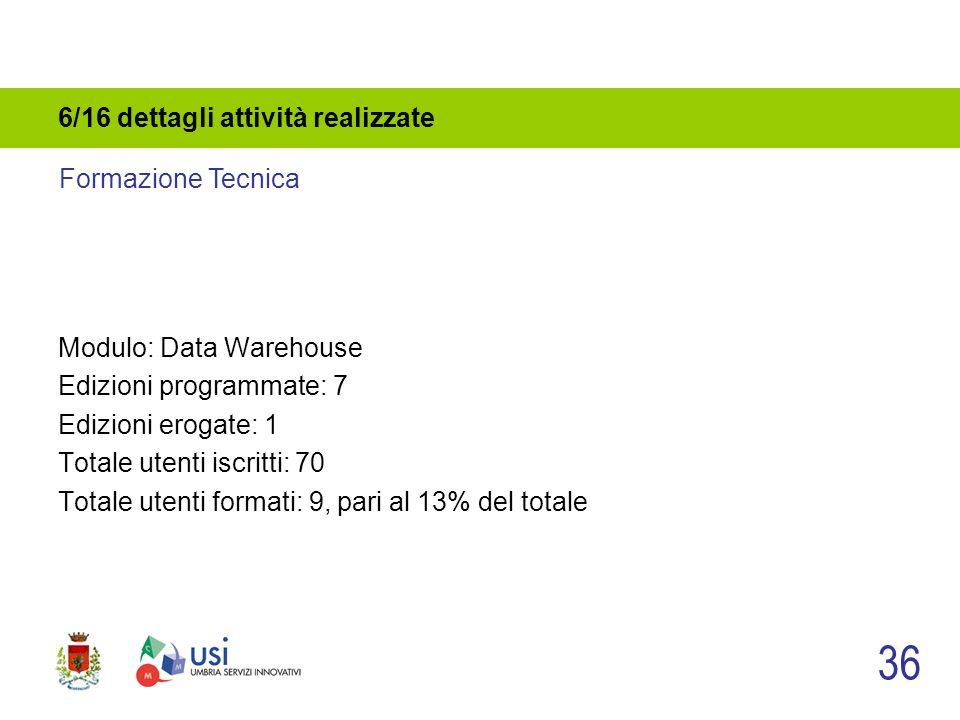6/16 dettagli attività realizzate Modulo: Data Warehouse Edizioni programmate: 7 Edizioni erogate: 1 Totale utenti iscritti: 70 Totale utenti formati: 9, pari al 13% del totale 36 Formazione Tecnica