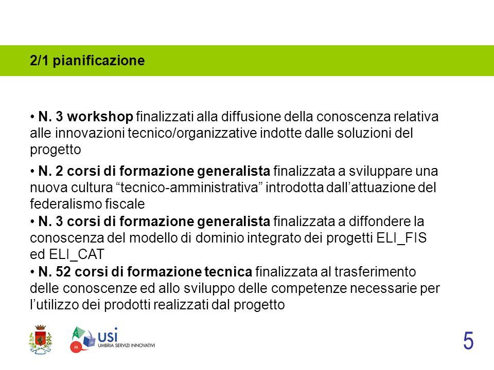 6/6 dettagli attività realizzate Firenze, 20 gennaio 2010 Aula Telematica ITTIG-CNR Inviti elettronici spediti: 180 Numero relatori: 2 (Ing.