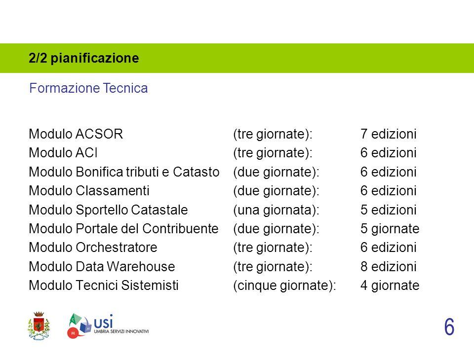 4/5 statistiche e dati 17 Utenti iscritti alla formazione tecnica ripartiti in base alla Regione di provenienza