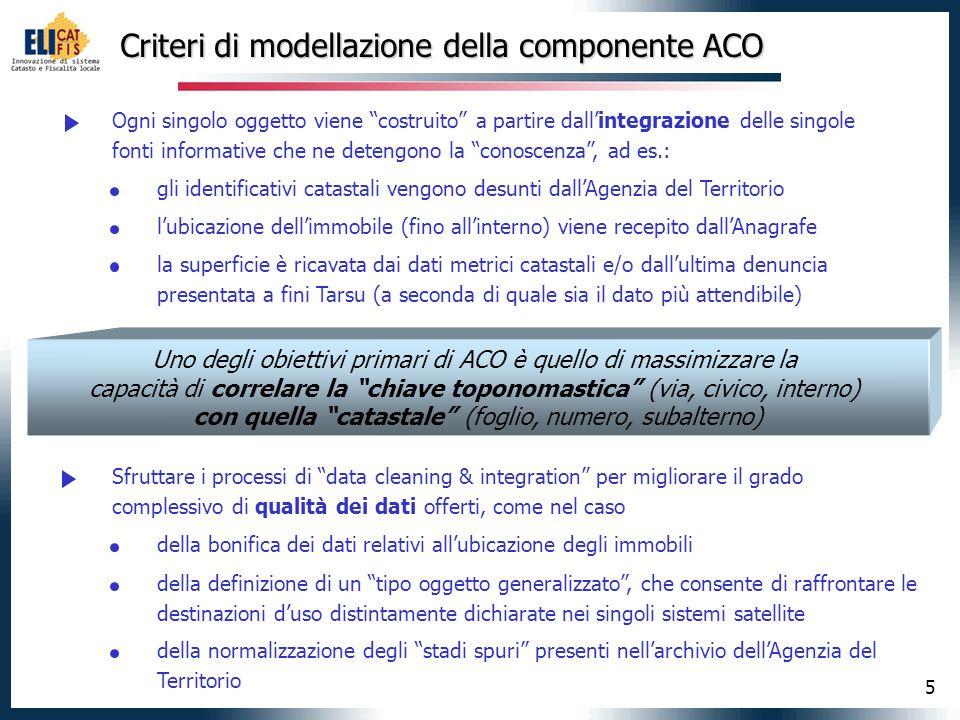 5 Criteri di modellazione della componente ACO Ogni singolo oggetto viene costruito a partire dallintegrazione delle singole fonti informative che ne