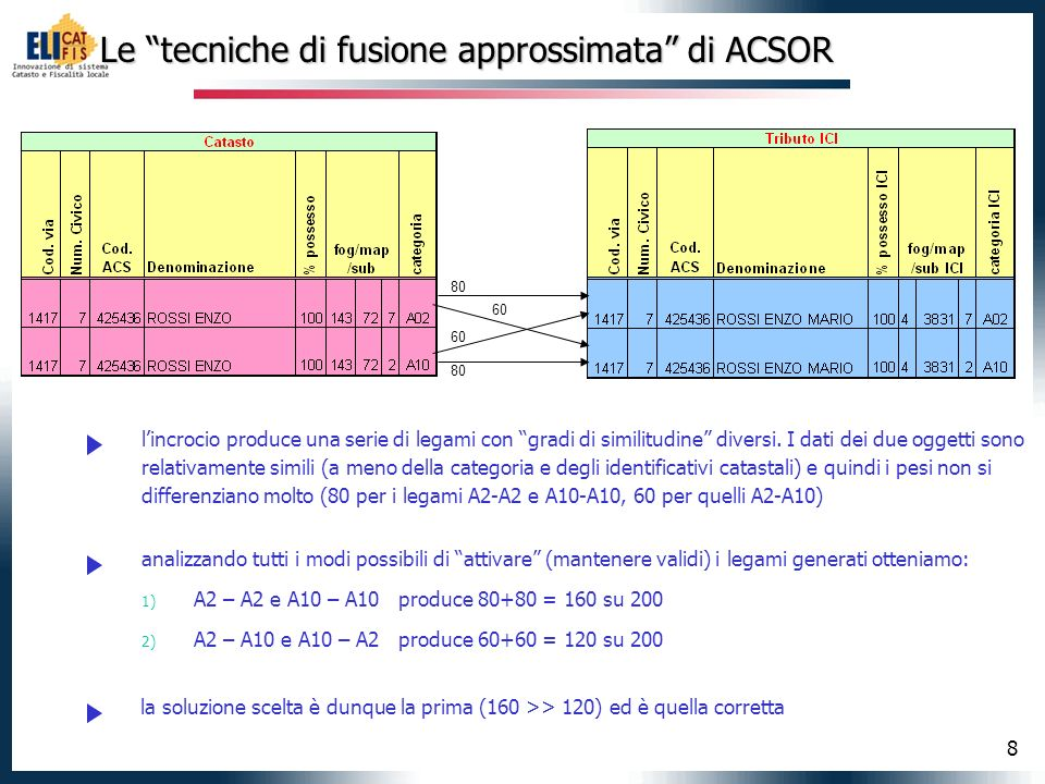 8 Le tecniche di fusione approssimata di ACSOR lincrocio produce una serie di legami con gradi di similitudine diversi. I dati dei due oggetti sono re