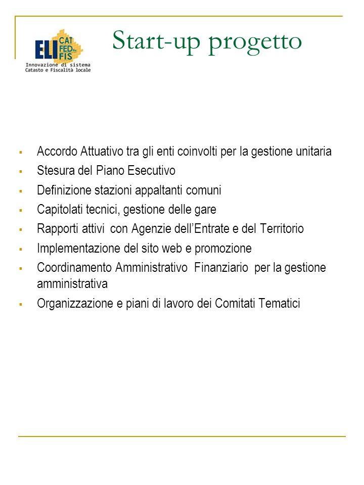 Accordo Attuativo tra gli enti coinvolti per la gestione unitaria Stesura del Piano Esecutivo Definizione stazioni appaltanti comuni Capitolati tecnic
