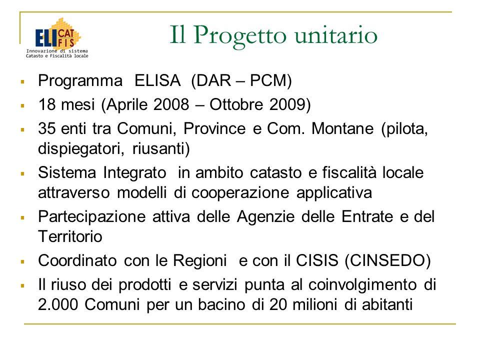 Work Packages ELI_FIS NumeroDenominazioneW.P.