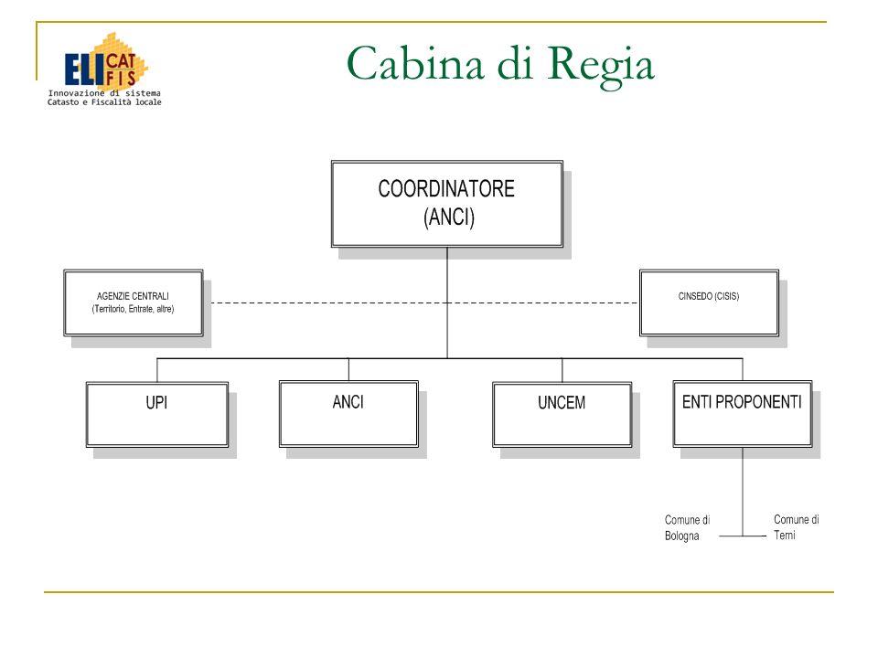 Cabina di Regia