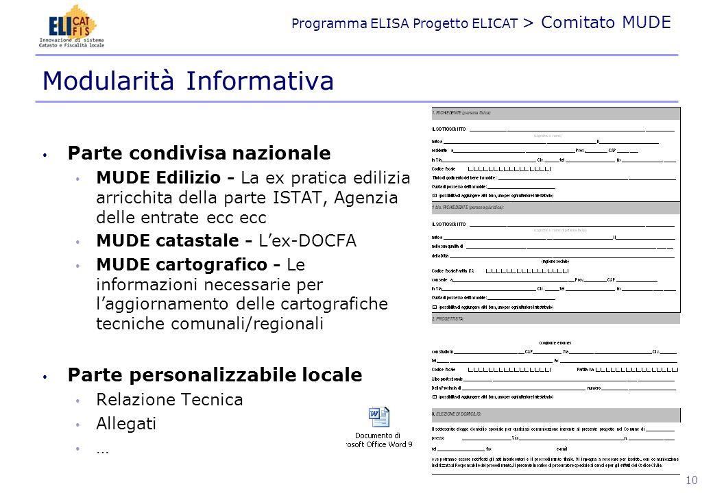 Programma ELISA Progetto ELICAT > Comitato MUDE Modularità Informativa Parte condivisa nazionale MUDE Edilizio - La ex pratica edilizia arricchita del