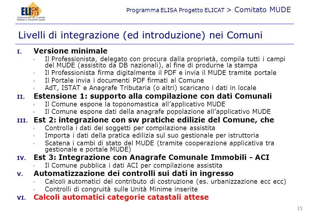 Programma ELISA Progetto ELICAT > Comitato MUDE Livelli di integrazione (ed introduzione) nei Comuni I. Versione minimale Il Professionista, delegato