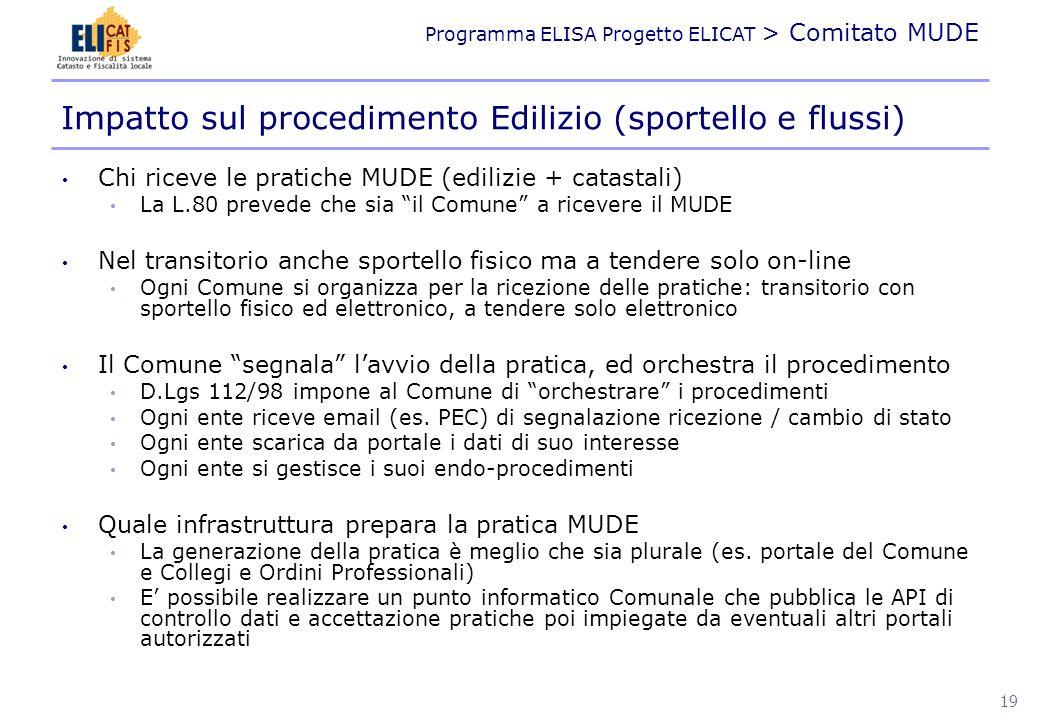 Programma ELISA Progetto ELICAT > Comitato MUDE Impatto sul procedimento Edilizio (sportello e flussi) Chi riceve le pratiche MUDE (edilizie + catasta