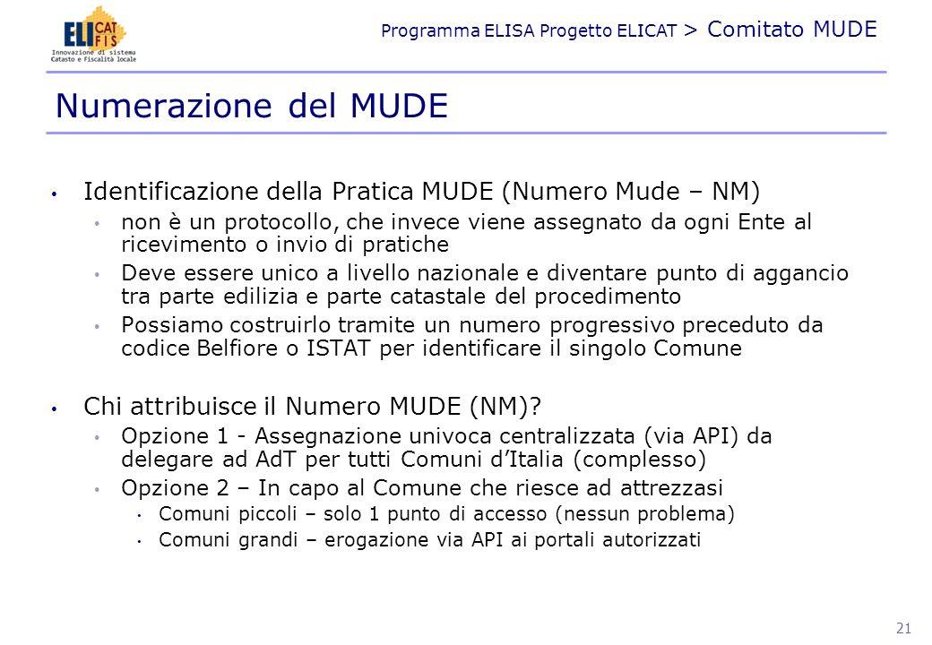 Programma ELISA Progetto ELICAT > Comitato MUDE Numerazione del MUDE Identificazione della Pratica MUDE (Numero Mude – NM) non è un protocollo, che in