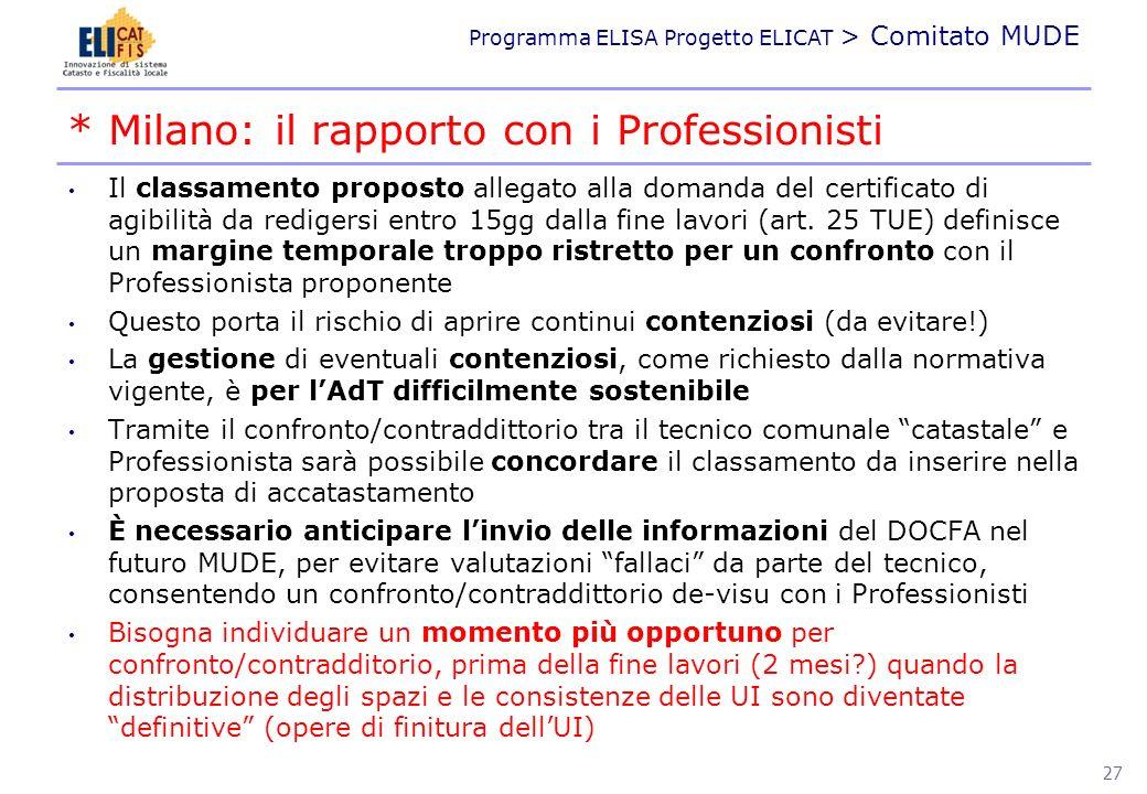 Programma ELISA Progetto ELICAT > Comitato MUDE * Milano: il rapporto con i Professionisti Il classamento proposto allegato alla domanda del certifica