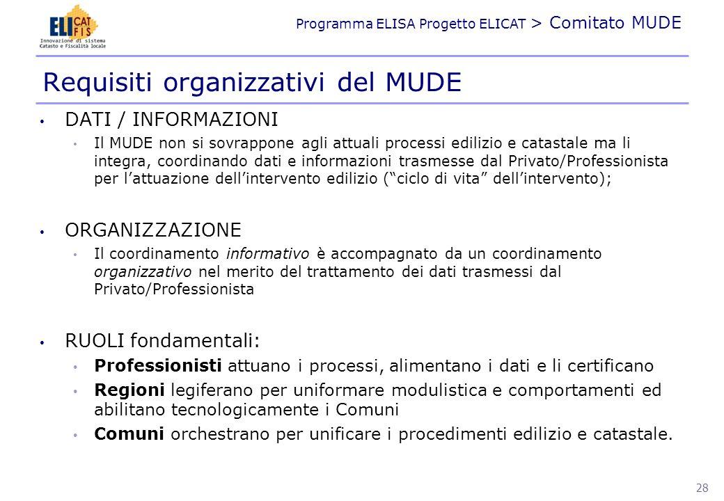 Programma ELISA Progetto ELICAT > Comitato MUDE Requisiti organizzativi del MUDE DATI / INFORMAZIONI Il MUDE non si sovrappone agli attuali processi e