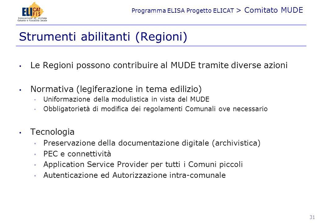 Programma ELISA Progetto ELICAT > Comitato MUDE Le Regioni possono contribuire al MUDE tramite diverse azioni Normativa (legiferazione in tema edilizi