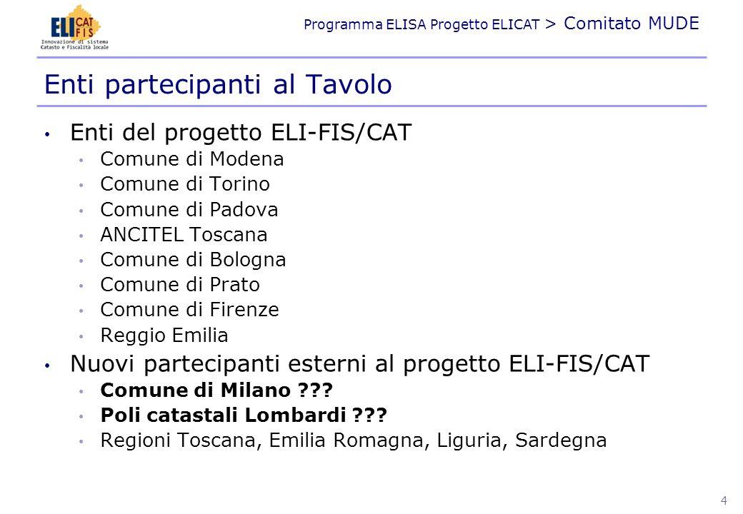 Programma ELISA Progetto ELICAT > Comitato MUDE Enti partecipanti al Tavolo Enti del progetto ELI-FIS/CAT Comune di Modena Comune di Torino Comune di