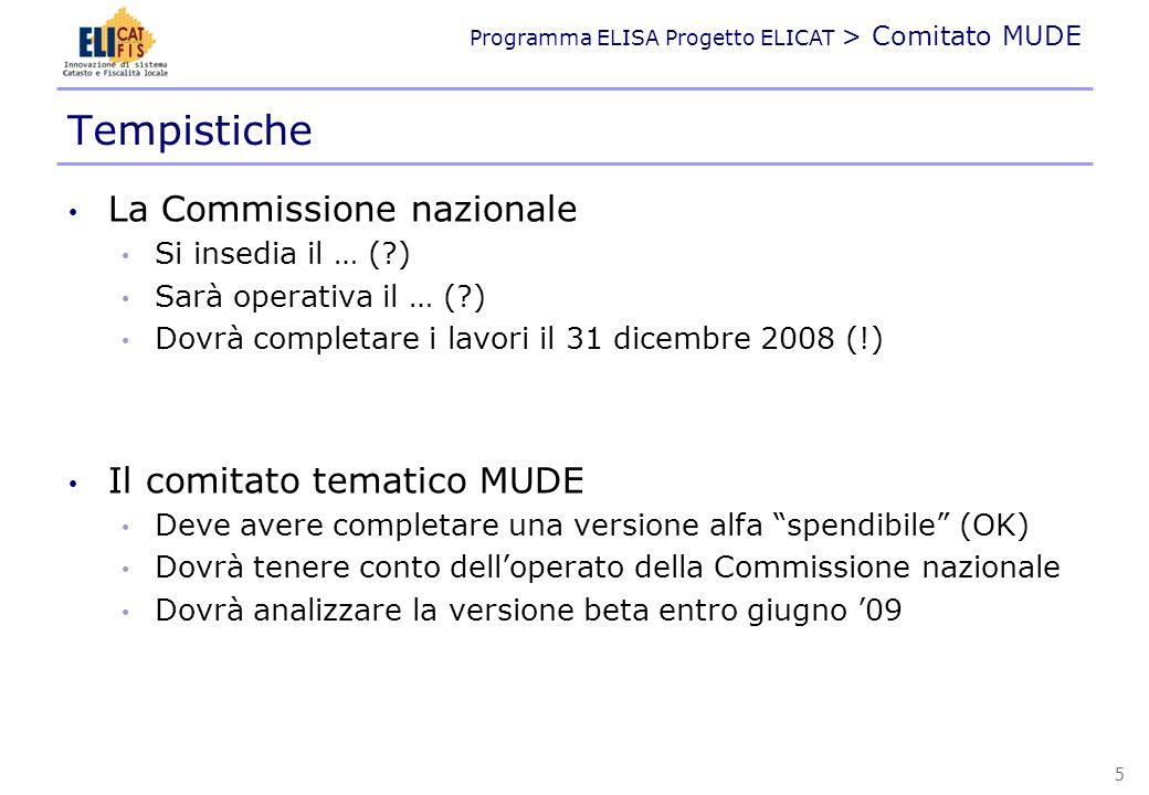 Programma ELISA Progetto ELICAT > Comitato MUDE Tempistiche La Commissione nazionale Si insedia il … (?) Sarà operativa il … (?) Dovrà completare i la