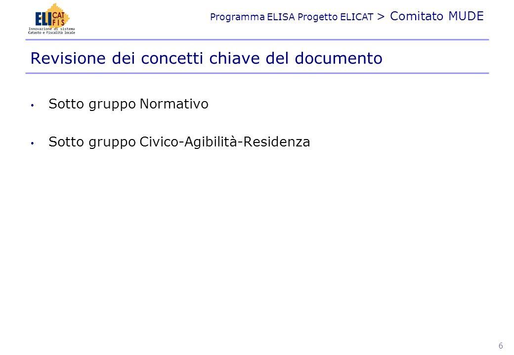 Programma ELISA Progetto ELICAT > Comitato MUDE Revisione dei concetti chiave del documento Sotto gruppo Normativo Sotto gruppo Civico-Agibilità-Resid