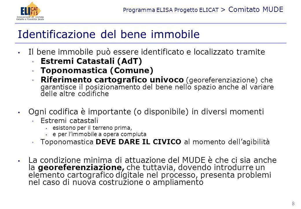 Programma ELISA Progetto ELICAT > Comitato MUDE Identificazione del bene immobile Il bene immobile può essere identificato e localizzato tramite Estre