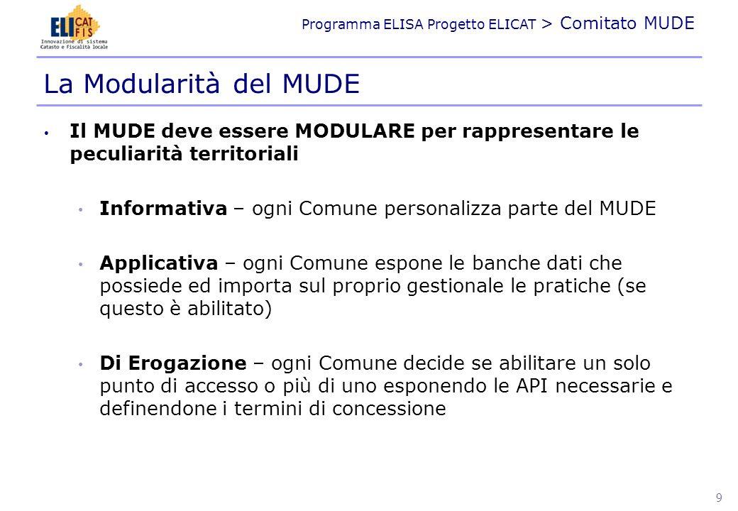 Programma ELISA Progetto ELICAT > Comitato MUDE La Modularità del MUDE Il MUDE deve essere MODULARE per rappresentare le peculiarità territoriali Info