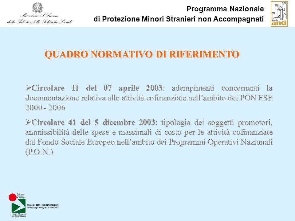 Programma Nazionale di Protezione Minori Stranieri non Accompagnati QUADRO NORMATIVO DI RIFERIMENTO Circolare 11 del 07 aprile 2003: adempimenti concernenti la documentazione relativa alle attività cofinanziate nellambito dei PON FSE 2000 - 2006 Circolare 11 del 07 aprile 2003: adempimenti concernenti la documentazione relativa alle attività cofinanziate nellambito dei PON FSE 2000 - 2006 Circolare 41 del 5 dicembre 2003: tipologia dei soggetti promotori, ammissibilità delle spese e massimali di costo per le attività cofinanziate dal Fondo Sociale Europeo nellambito dei Programmi Operativi Nazionali (P.O.N.) Circolare 41 del 5 dicembre 2003: tipologia dei soggetti promotori, ammissibilità delle spese e massimali di costo per le attività cofinanziate dal Fondo Sociale Europeo nellambito dei Programmi Operativi Nazionali (P.O.N.)