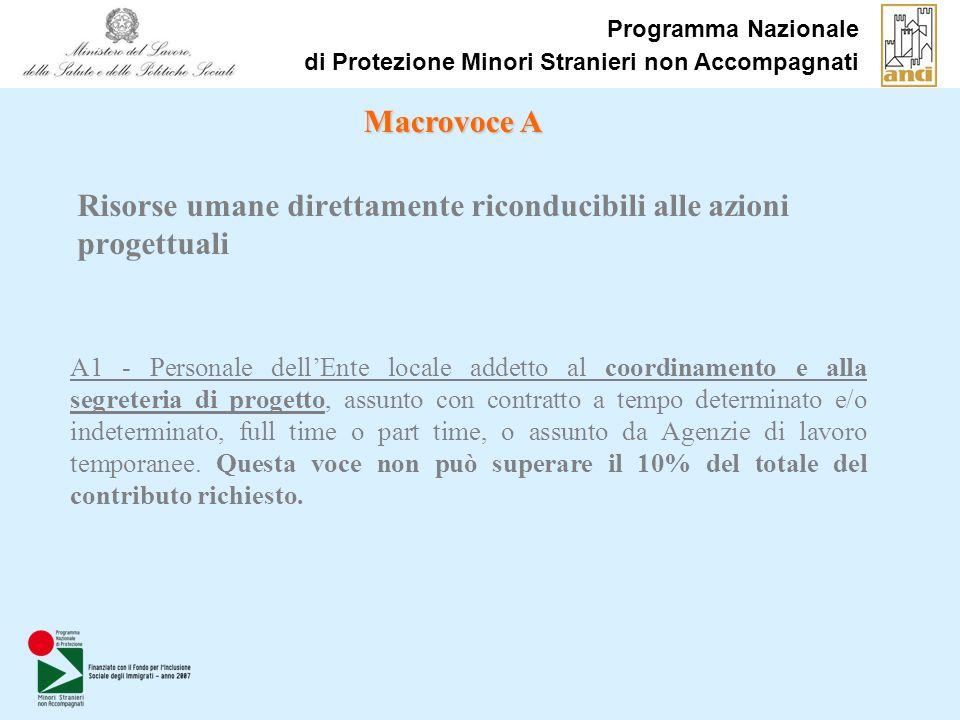Programma Nazionale di Protezione Minori Stranieri non Accompagnati Risorse umane direttamente riconducibili alle azioni progettuali A1 - Personale de
