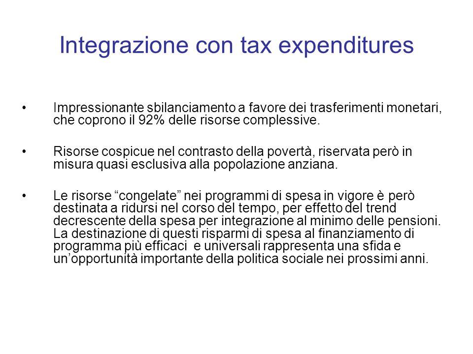 Integrazione con tax expenditures Impressionante sbilanciamento a favore dei trasferimenti monetari, che coprono il 92% delle risorse complessive.