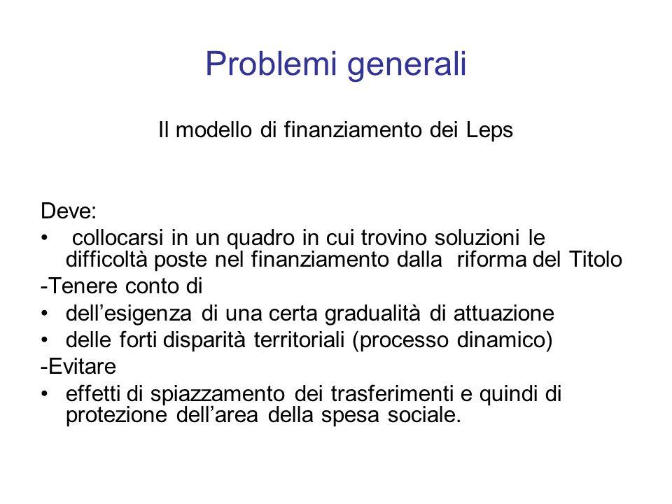 Griglia corretta per la definizione dei Leps (importi in milioni di euro) Tipologie di servizi e prestazioniPrest.
