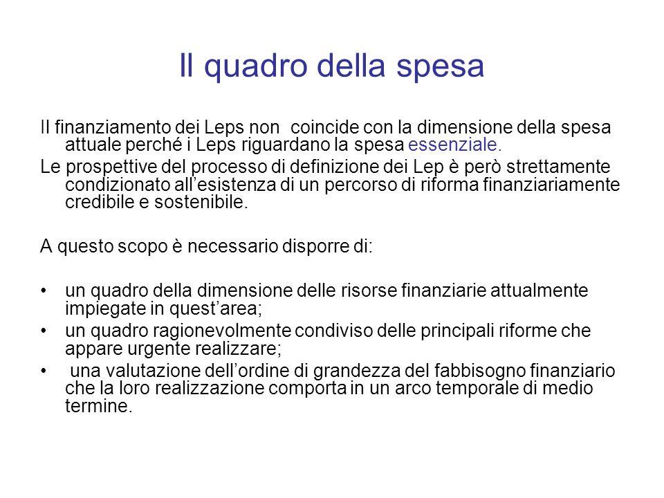Il quadro della spesa Il finanziamento dei Leps non coincide con la dimensione della spesa attuale perché i Leps riguardano la spesa essenziale.
