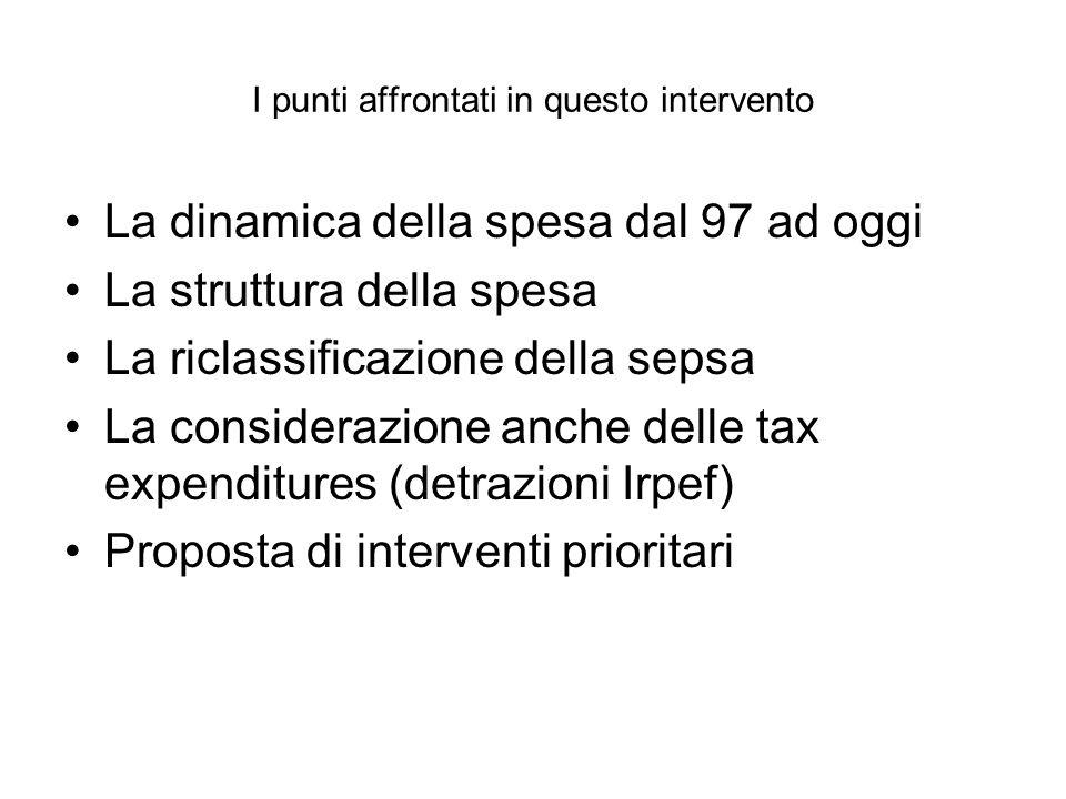La dinamica della spesa dal 97 ad oggi La struttura della spesa La riclassificazione della sepsa La considerazione anche delle tax expenditures (detrazioni Irpef) Proposta di interventi prioritari I punti affrontati in questo intervento