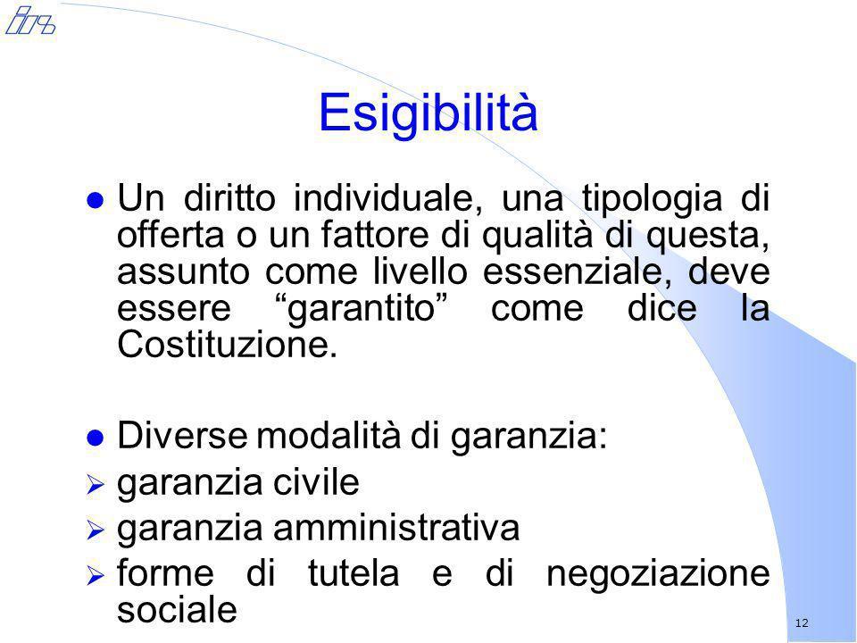 12 Esigibilità l Un diritto individuale, una tipologia di offerta o un fattore di qualità di questa, assunto come livello essenziale, deve essere gara