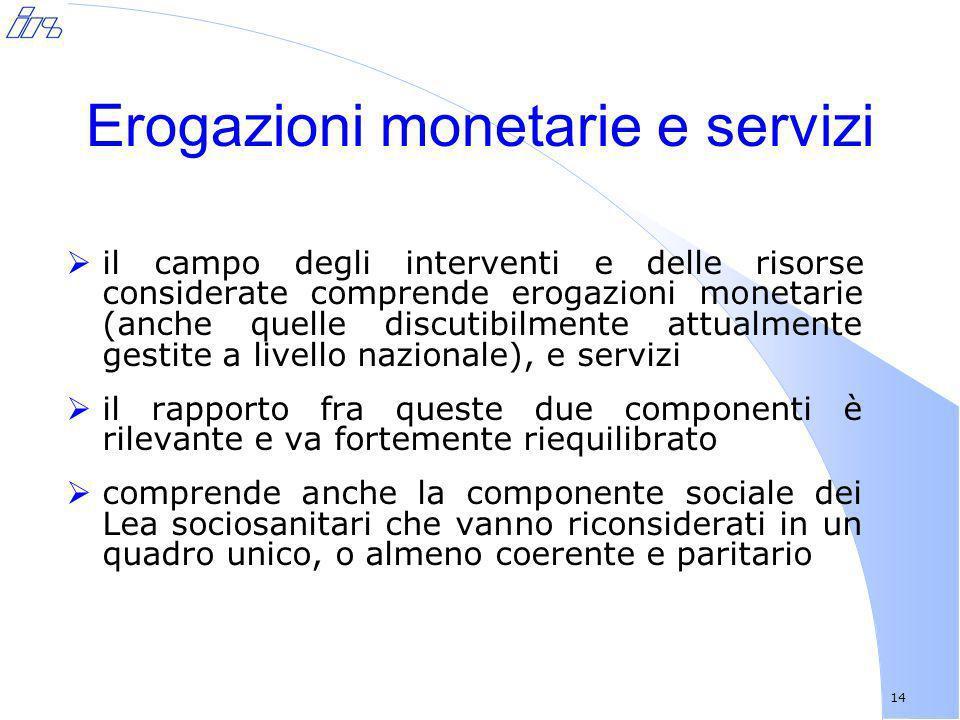 14 Erogazioni monetarie e servizi il campo degli interventi e delle risorse considerate comprende erogazioni monetarie (anche quelle discutibilmente a